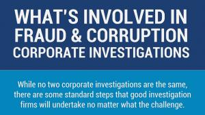 Profile Investigations corporate investigations