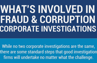 Profile Investigations corporate investigations